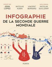 Jean Lopez, Nicolas Aubin et Vincent Bernard (dir.), Infographie de la Seconde Guerre mondiale, Perrin